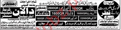 Packing Worker, Security Guards & Salesman Jobs 2018