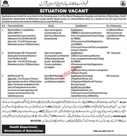 Health Department Government of Balochistan Jobs 2018
