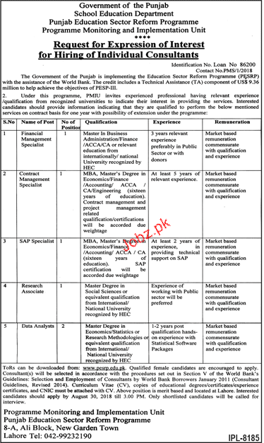 Government of the Punjab School Education Department Jobs