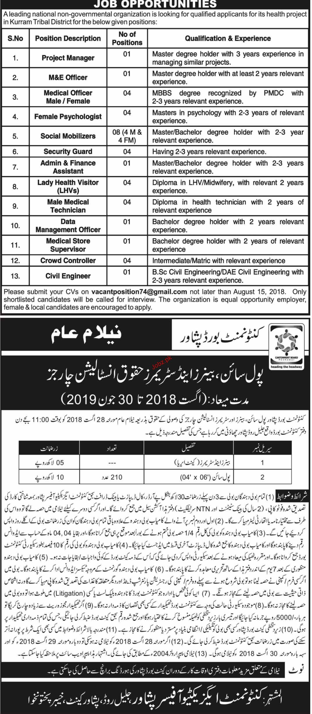 Project Manager, M & E Officers, Medical officers Wanted