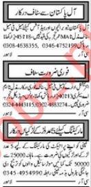 Multiple Jobs 2018 In Multan