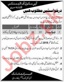 Army School of Logistics Murree Jobs 2018 for Watchman