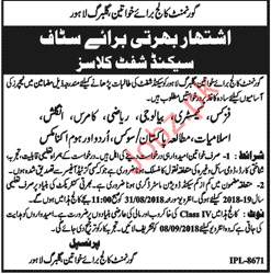 Government College For Woman Teachers Jobs 2018