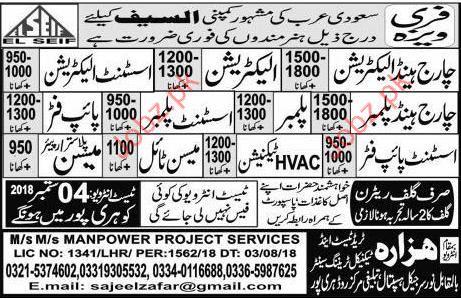Electrician Jobs in Saudi Arabia