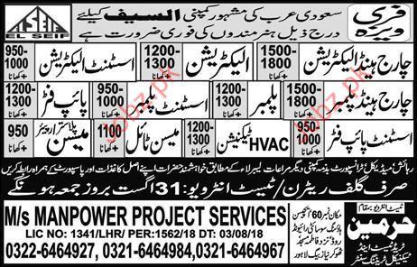 Al Saif KSA Company Wanted Construction Staff