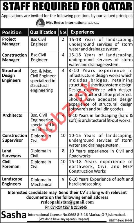 Managers, Engineers, Architects, Supervisor, Foreman Jobs