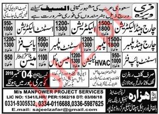 Hazara Trade Test and Technical Training Center Jobs