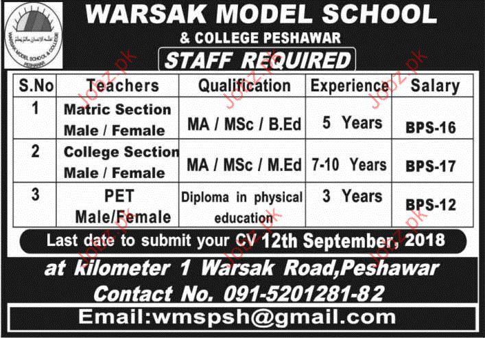 Teaching Jobs 2018 in Peshawar