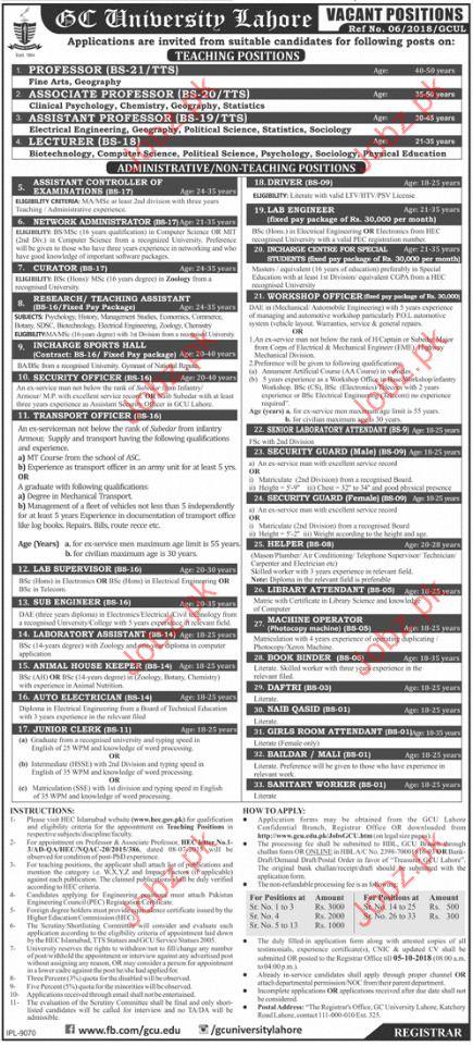 Government University Lahore Professor Jobs 2018