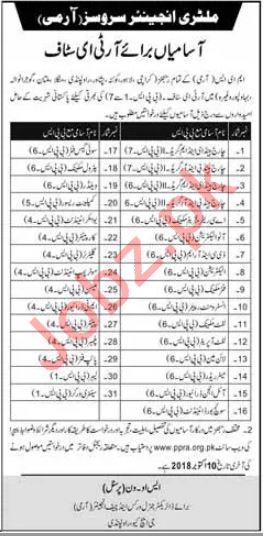 MES Military Engineering Services GHQ Rawalpindi Jobs 2018