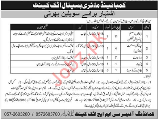CMH Attock Cantt Jobs for Database Administrator & Watchman