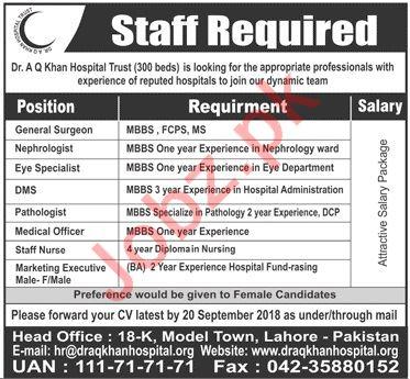 Dr AQ Khan Hospital Trust Jobs for Doctors & Surgeons