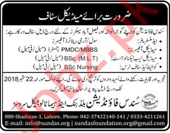 Sundas Foundation Medical Staff Jobs