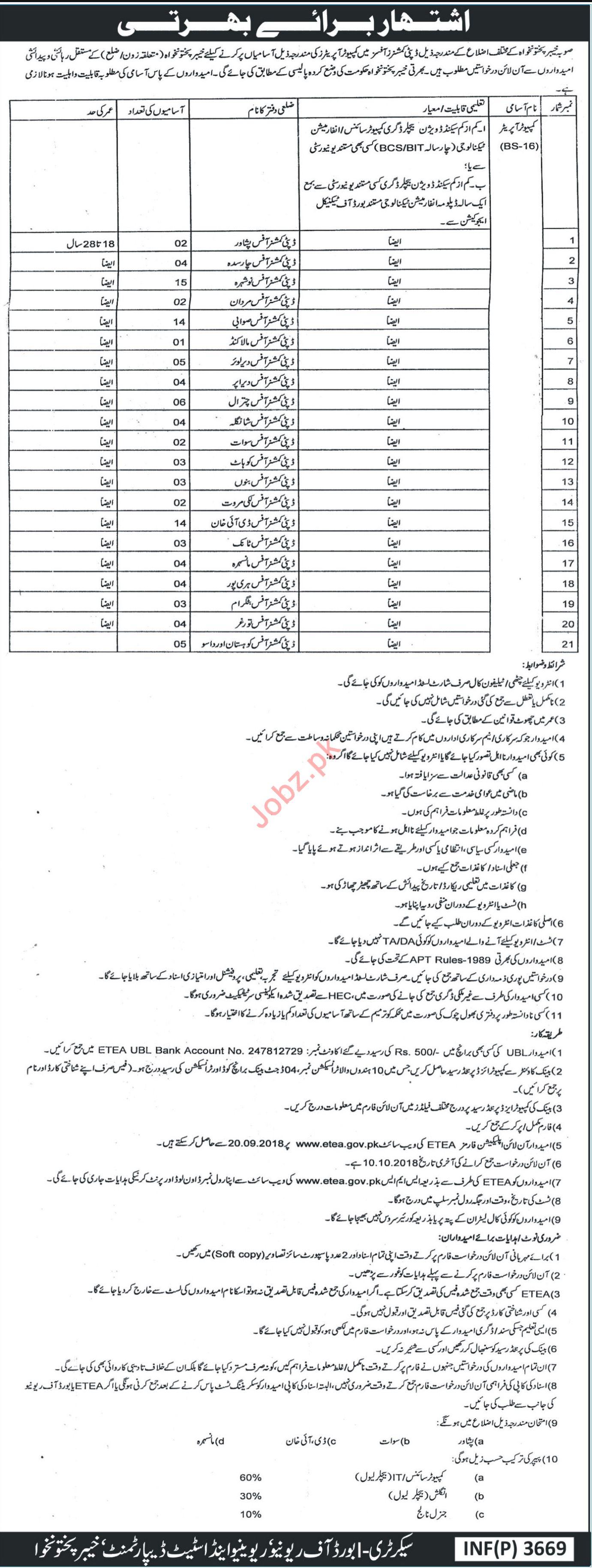 Revenue and Estate Department KPK Computer Operator Jobs