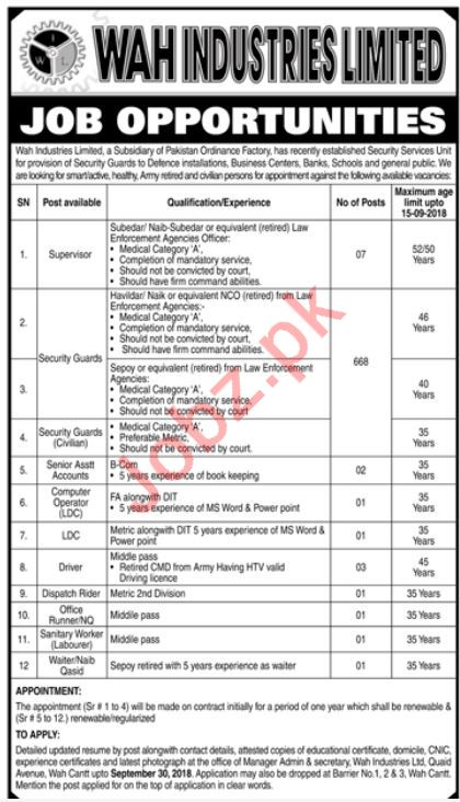 Wah Industries Limited WIL Wah Cantt Jobs 2018