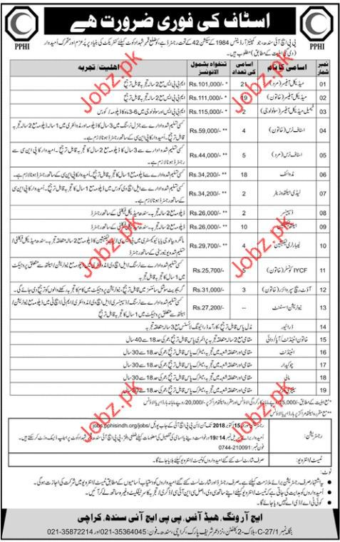 PPHI Sindh Medical Officer Jobs 2018
