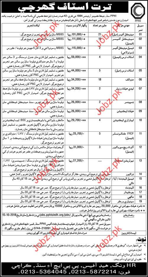 Medical Officer Jobs in PPHI Sindh