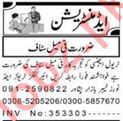 Administration Jobs 2018 For Travel Agency in Peshawar KPK