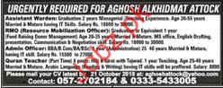 Aghosh Alkhidmat  Assistant Warden Jobs 2018