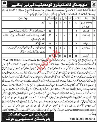 Sweeper Jobs in Balochistan Constabulary