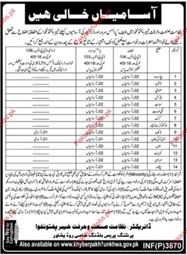 Ministry of Industries and Production Driver Jobs 2018