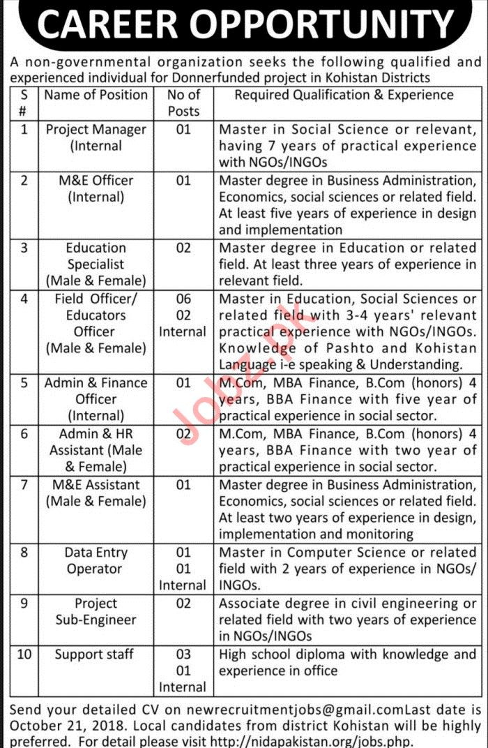 NIDA Pakistan NGO Jobs for Manager & Education Specialist