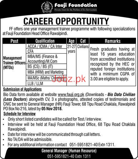 Fauji Foundation Management Trainee Officer MTO Jobs