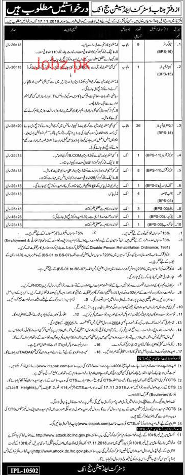 District and Session Judge Attock Jobs