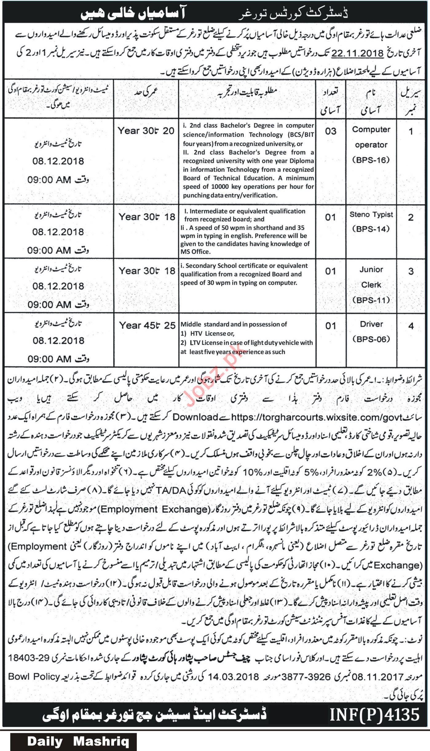 District Courts Torghar Jobs 2018 Steno Typist & Clerk