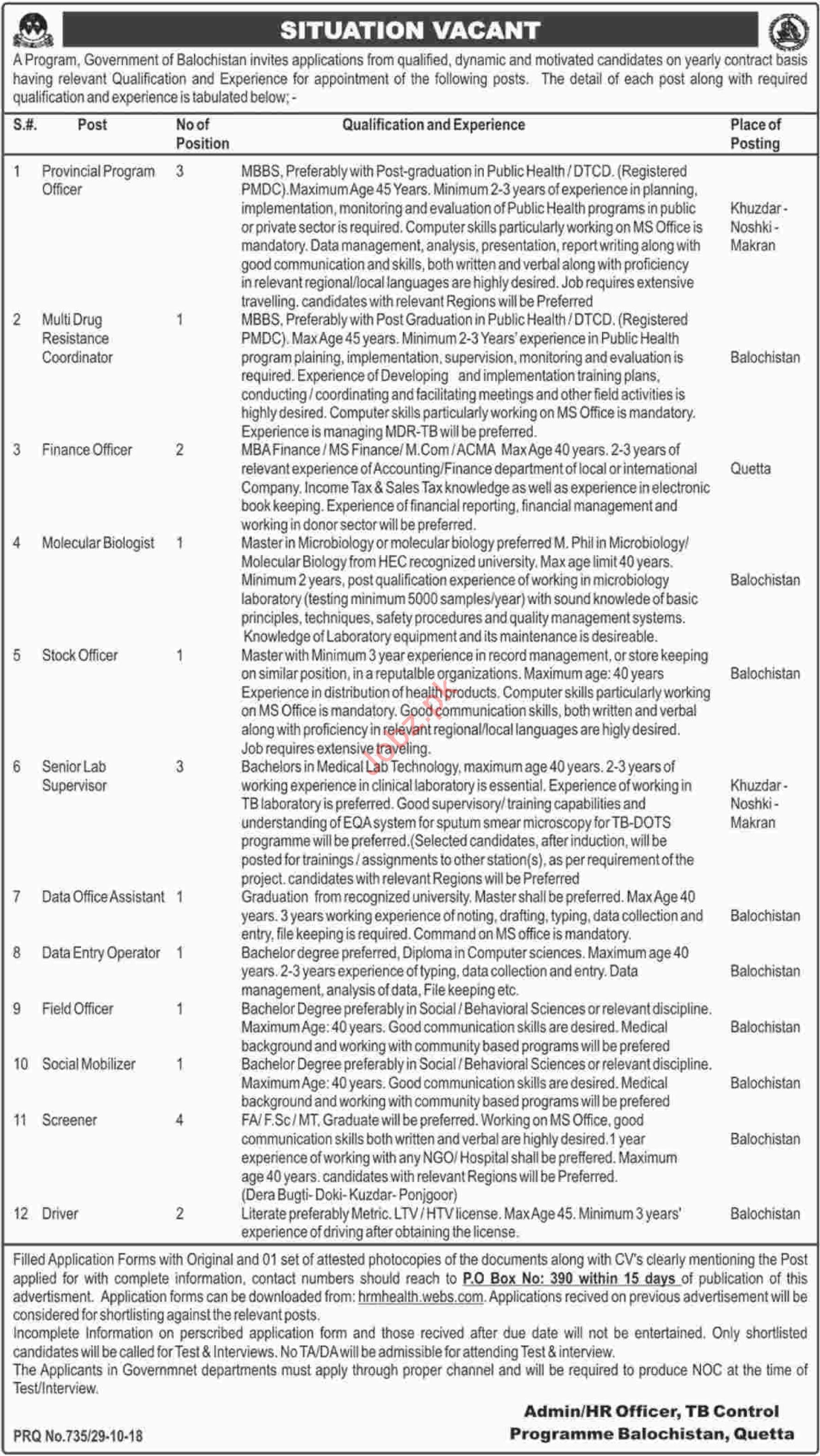 TB Control Program Balochistan Jobs November 2018