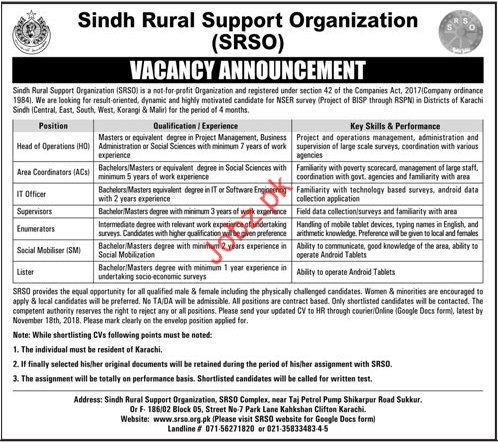 Sindh Rural Support Organization Head of Operations Jobs