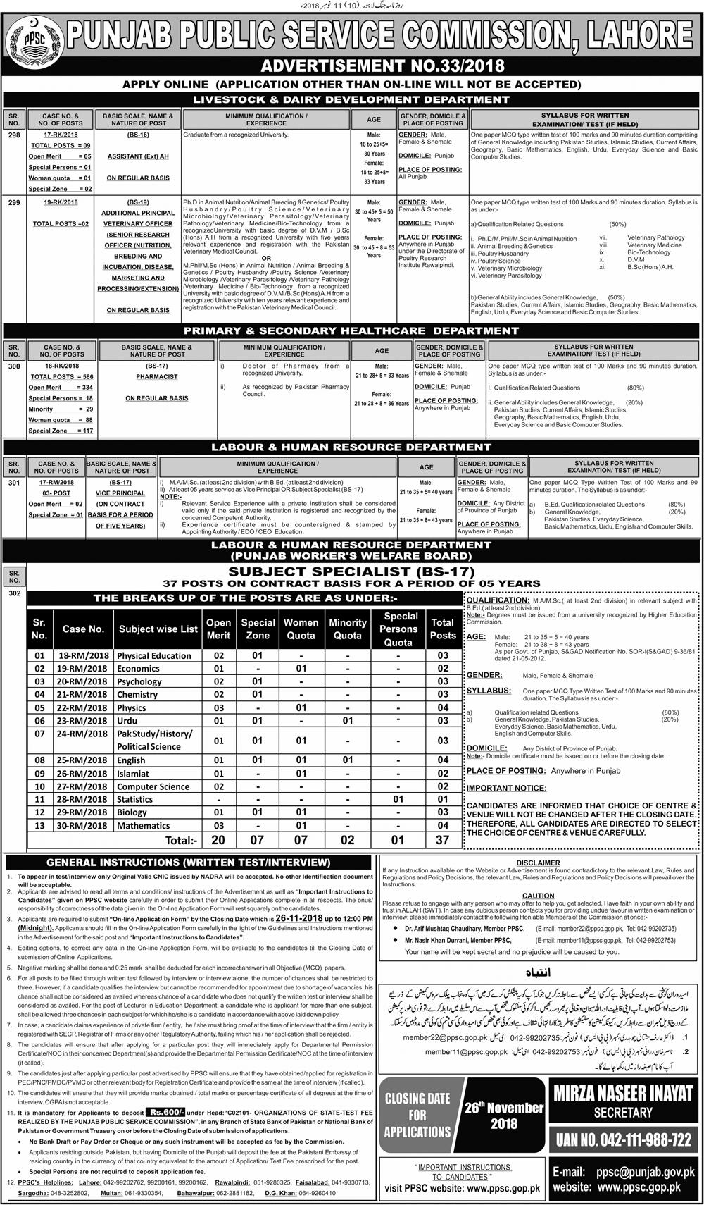 PPSC Punjab Public Service Commission Pharmacists Jobs 2018