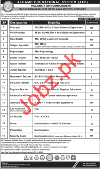 Alhamd Educational System AES Faculty & Non Faculty Jobs