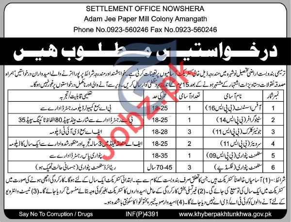 Settlement Office Jobs 2018 For Nowshera KPK