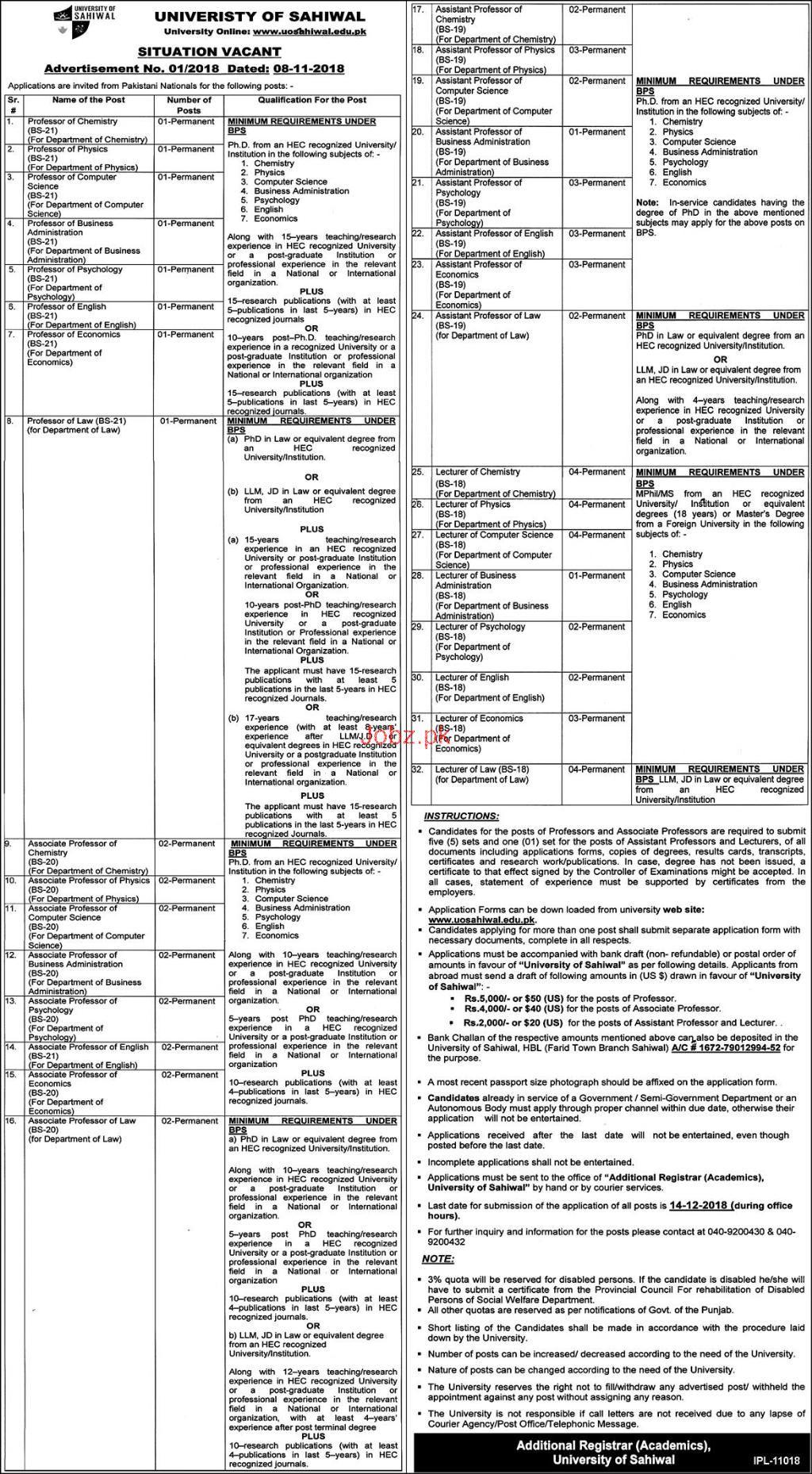 University of Sahiwal Teaching Jobs