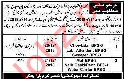 District Education Officer Kurram Parachinar Jobs 2018