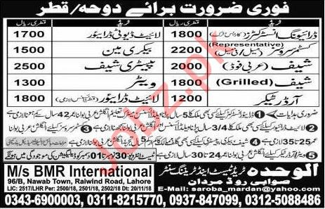 Driving Instructor, Chief, Order Taker & CSR Jobs 2018
