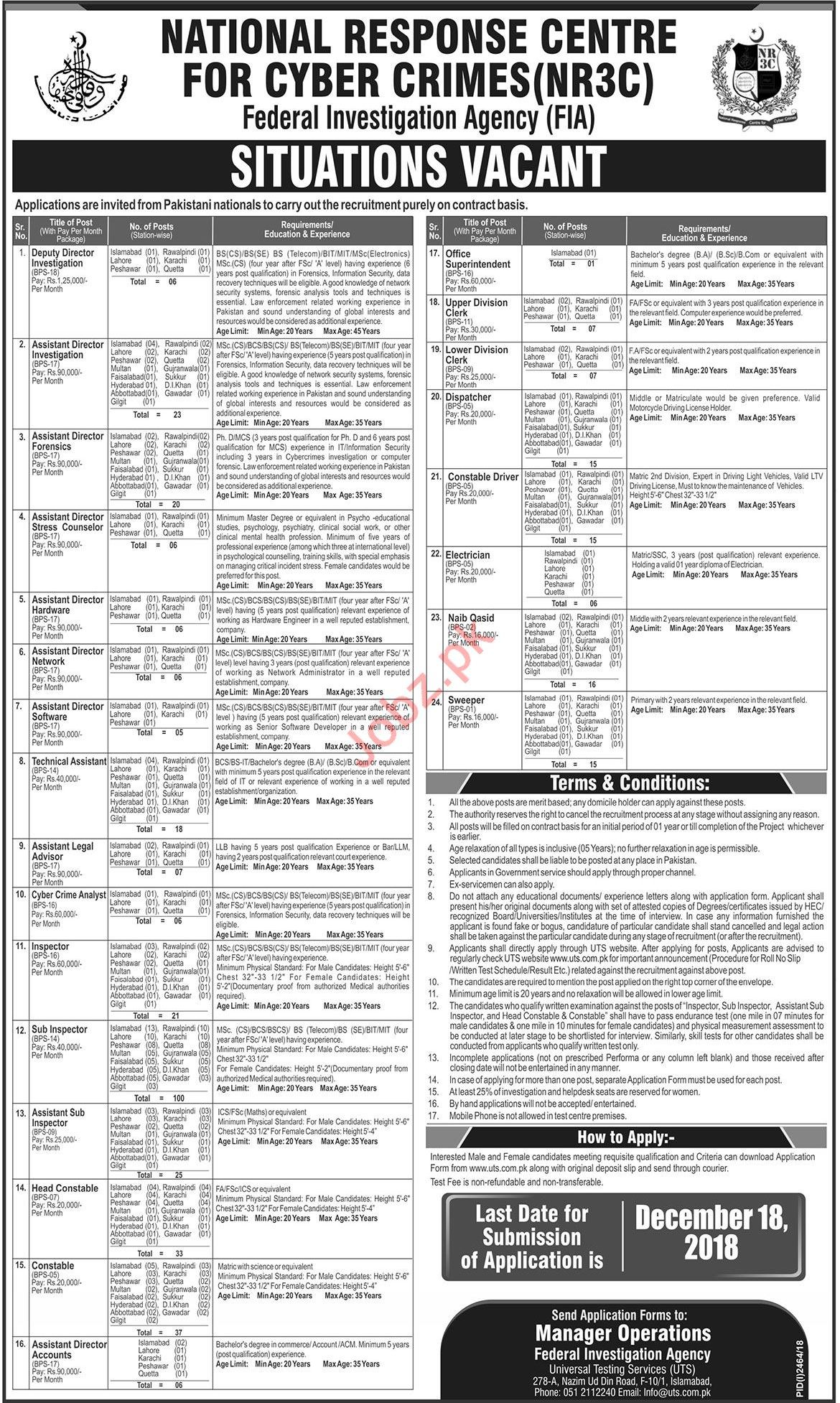Federal Investigation Agency FIA Jobs December 2018 via UTS