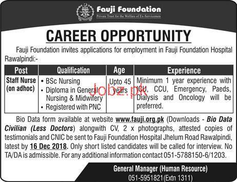 Fauji Foundation  Head Office Rawalpindi  Staff Nurses Jobs