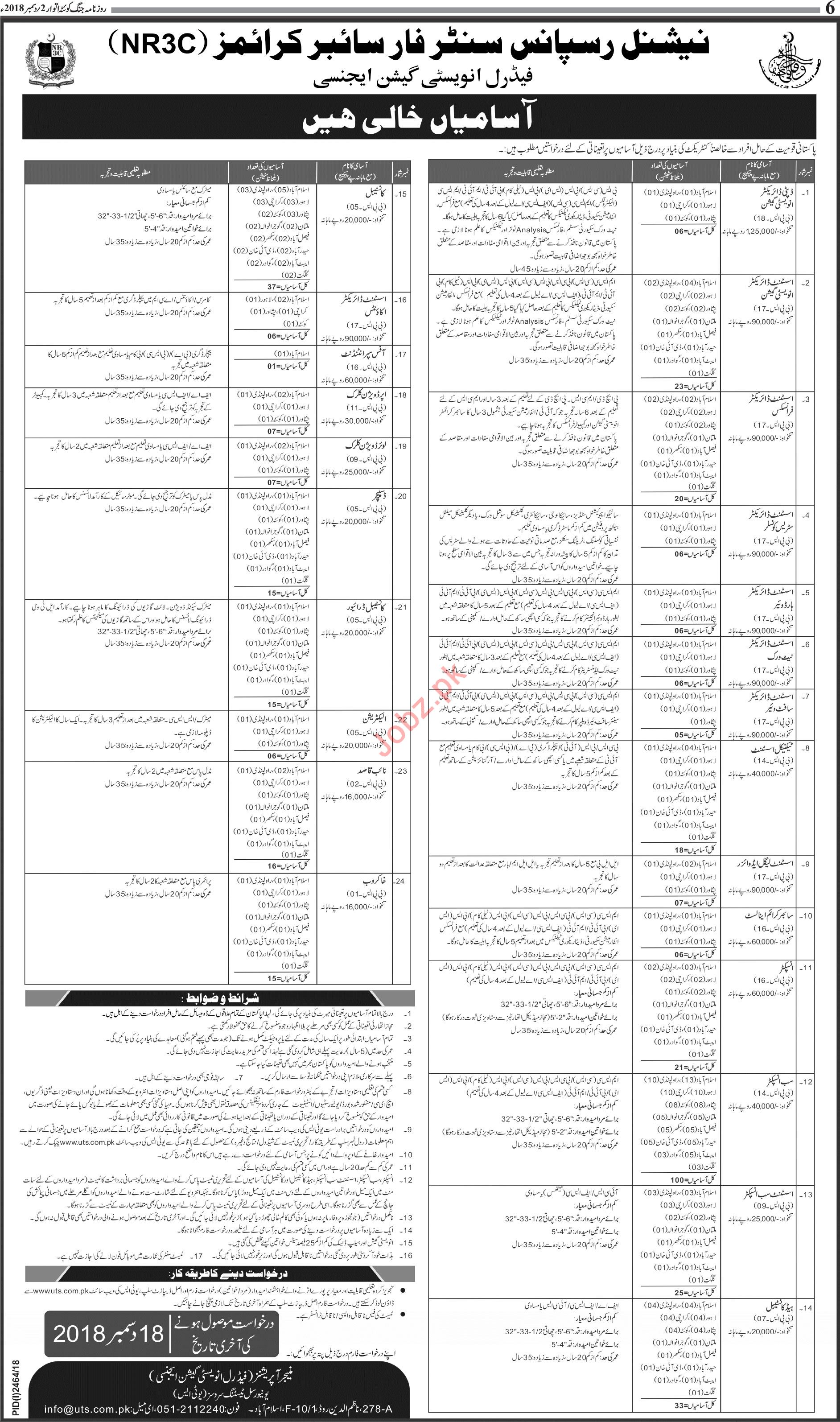 Sub Inspector Jobs at FIA