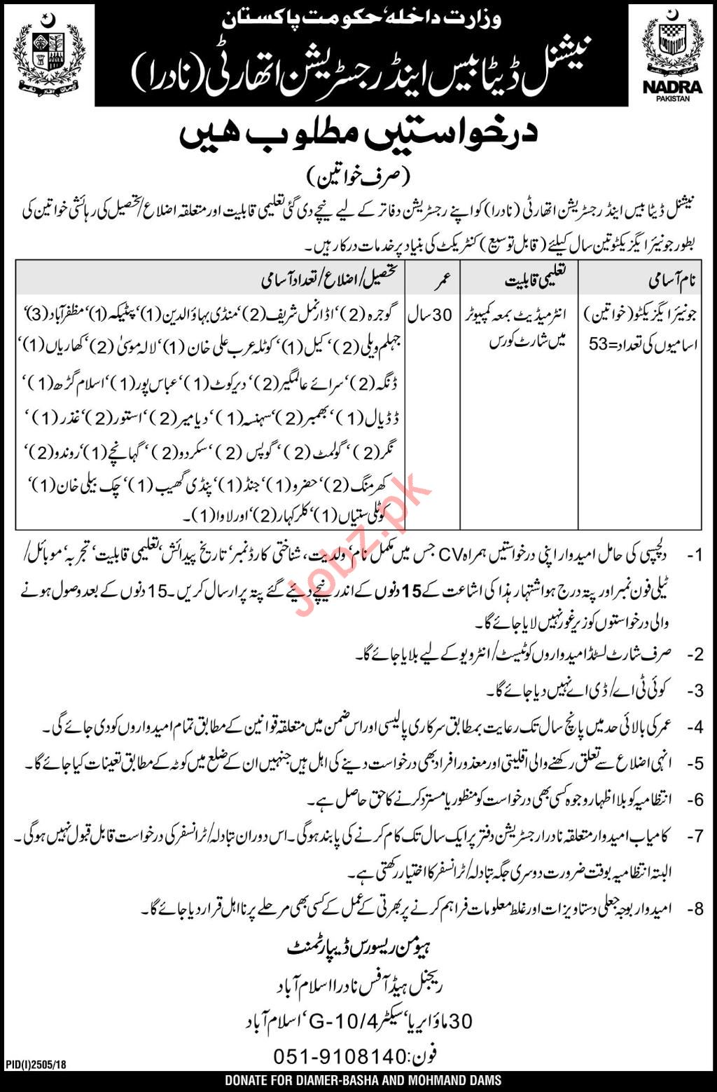 Ministry of Interior NADRA Jobs 2019 For Junior Executives