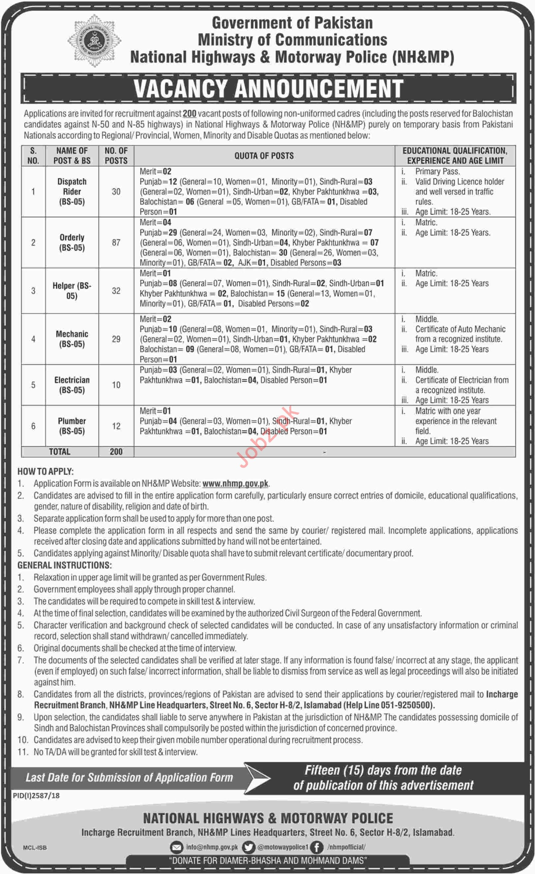 National Highway and Motorway Police NH&MP Jobs