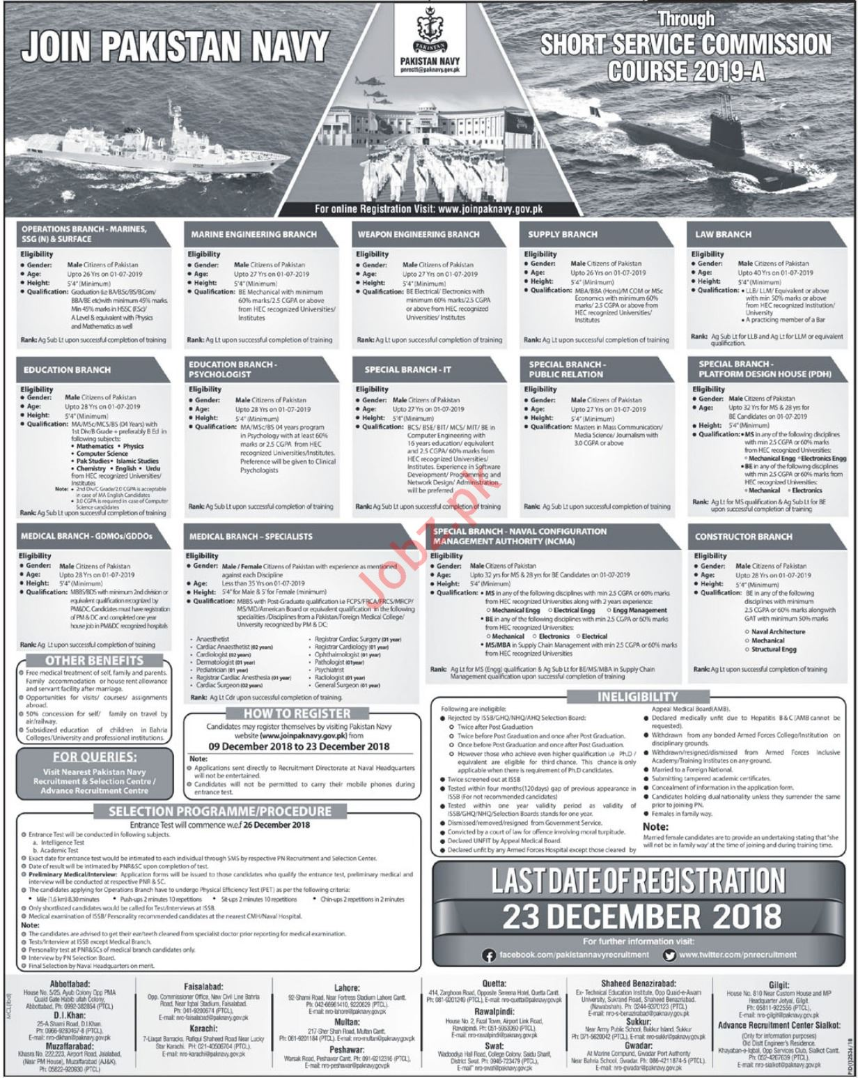 Join Pak Navy Through Short Service Commission Course 2019-A