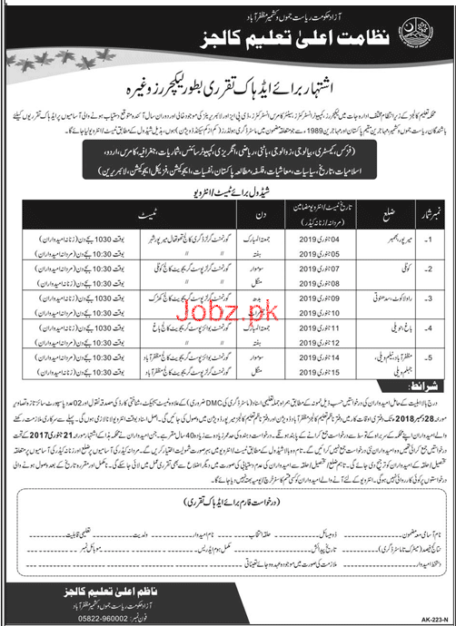 AJK Higher Education Commission HEC Jobs