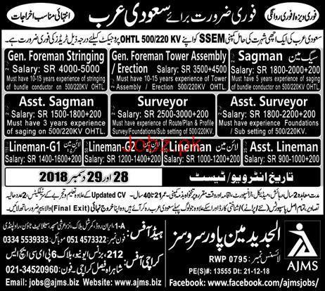 Sagman, Foreman, Surveyor, Lineman Job Opportunity