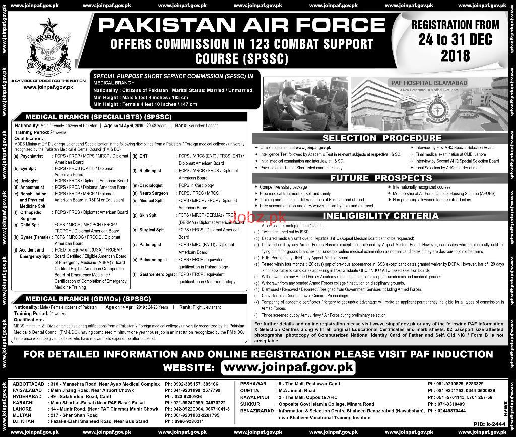 Join Pakistan Air Force PAF in Medical Branch