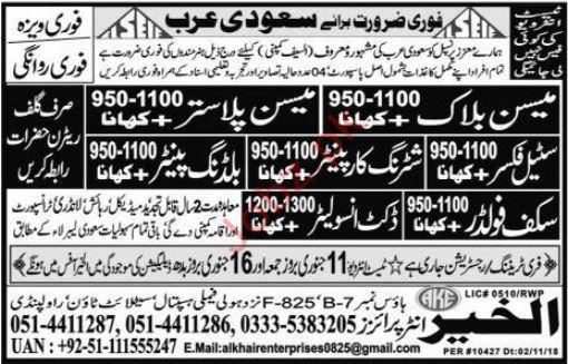 Block Mason Jobs in Saudi Arabia