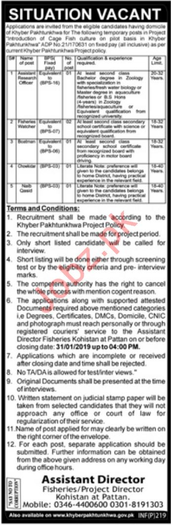 Directorate of Fisheries KPK Jobs 2019 for Research Officer