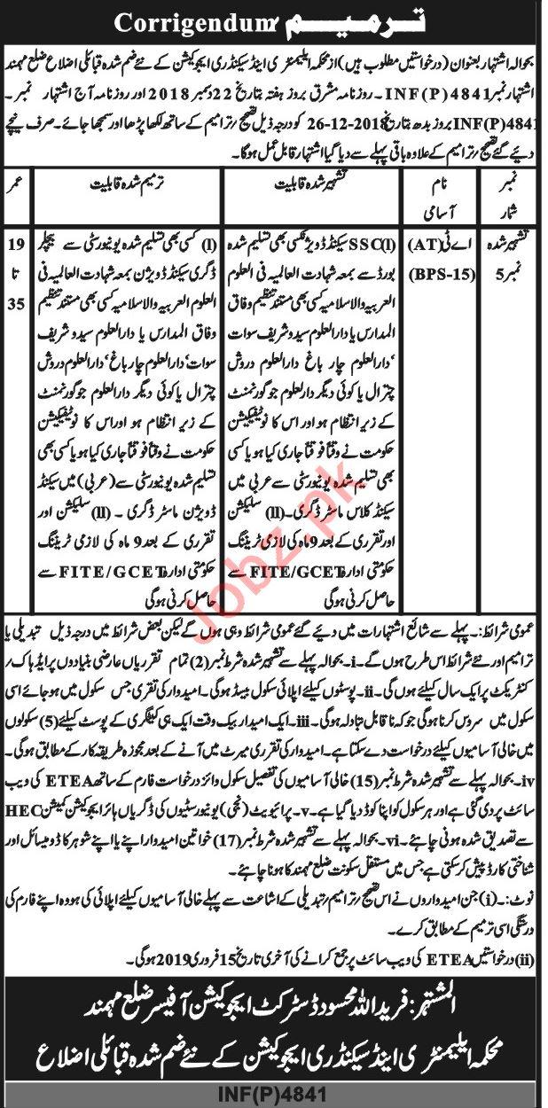 Elementary & Secondary Education Mohmand Agency Jobs 2019