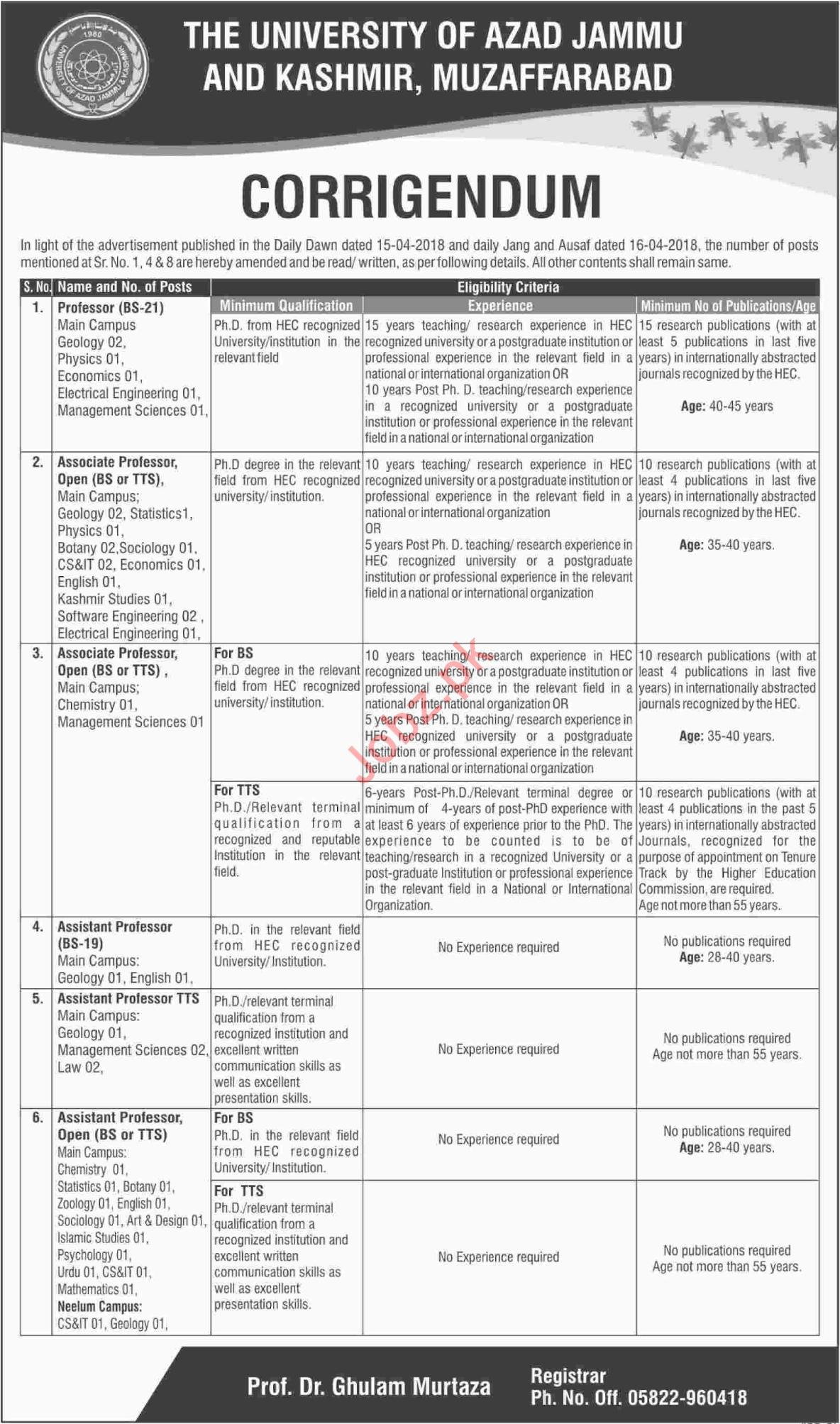 University of Azad Jammu & Kashmir Muzaffarabad Jobs 2019
